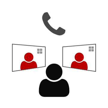 Telephone and Videoconferencing
