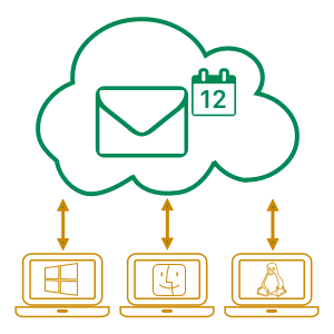 Email Clients Image