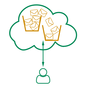 Personal Storage Mailbox Image