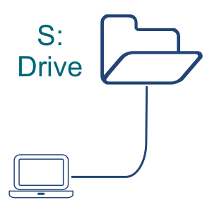 Network Drive (S) Image