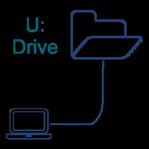 Network Drive (U) Image