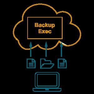 System Backup with Backup Exec Image